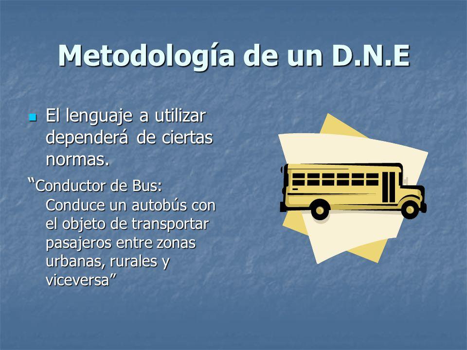 Metodología de un D.N.E El lenguaje a utilizar dependerá de ciertas normas. El lenguaje a utilizar dependerá de ciertas normas. Conductor de Bus: Cond