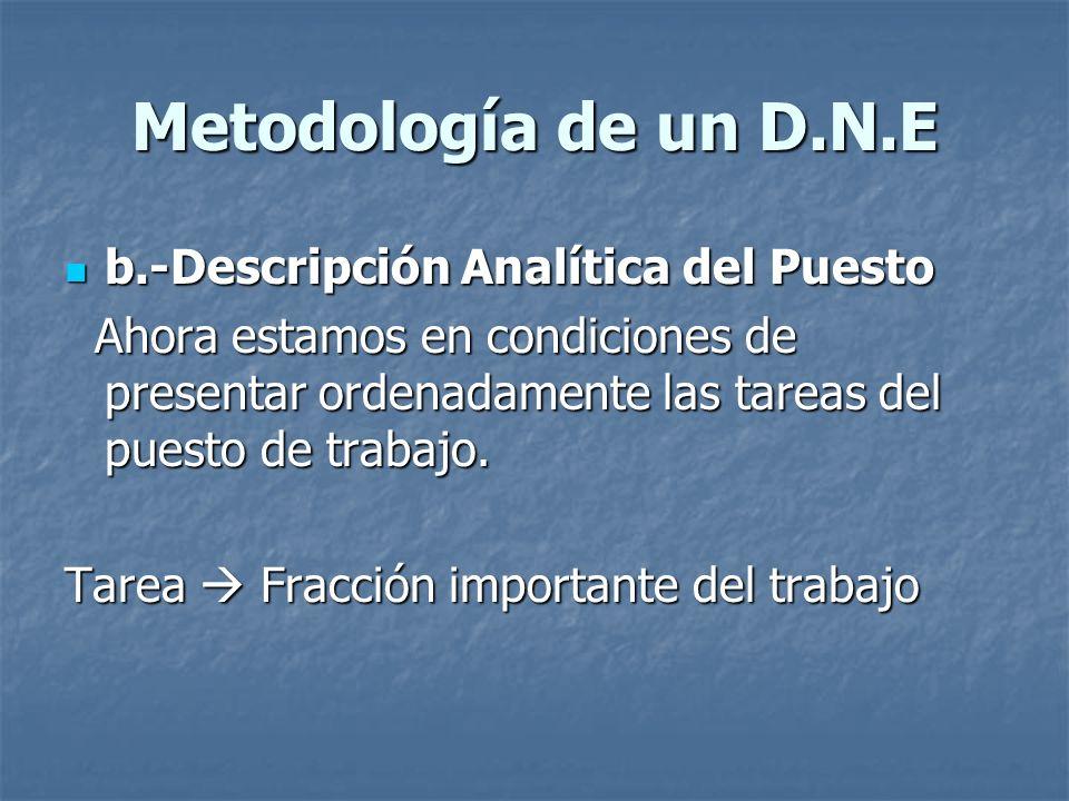 Metodología de un D.N.E b.-Descripción Analítica del Puesto b.-Descripción Analítica del Puesto Ahora estamos en condiciones de presentar ordenadament
