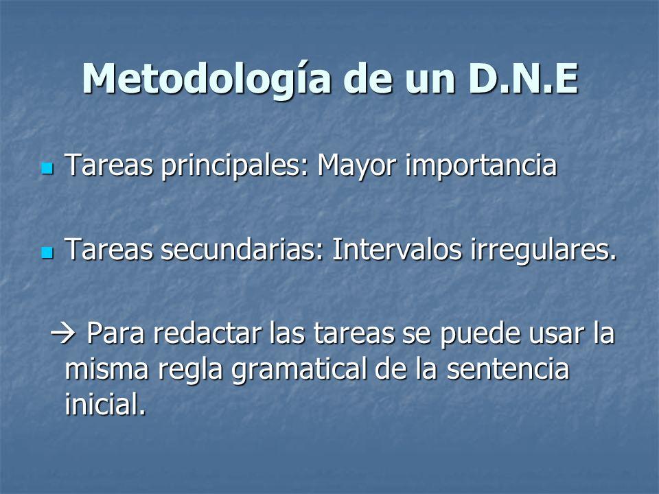 Metodología de un D.N.E Tareas principales: Mayor importancia Tareas principales: Mayor importancia Tareas secundarias: Intervalos irregulares. Tareas