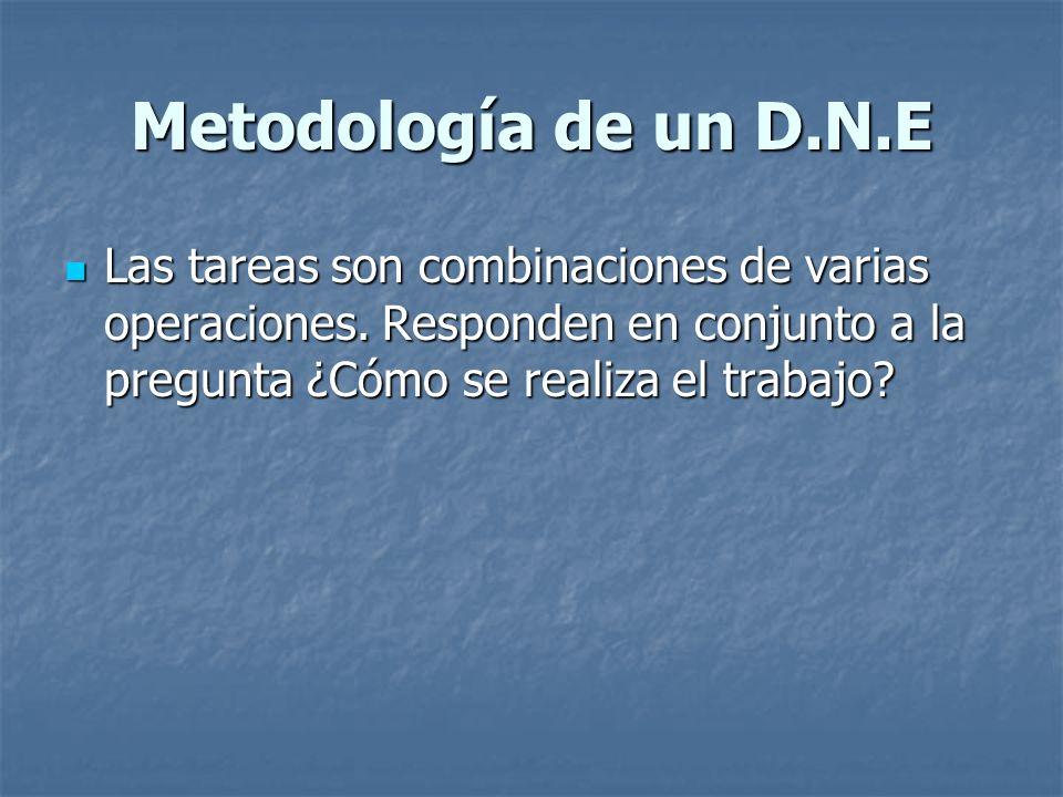 Metodología de un D.N.E Las tareas son combinaciones de varias operaciones. Responden en conjunto a la pregunta ¿Cómo se realiza el trabajo? Las tarea