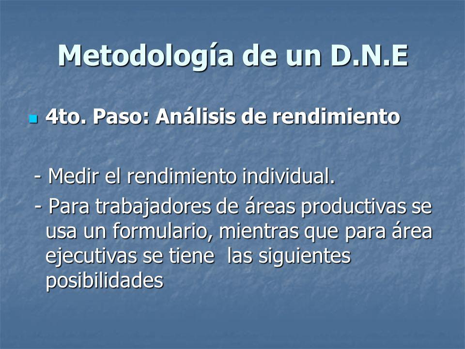 Metodología de un D.N.E 4to. Paso: Análisis de rendimiento 4to. Paso: Análisis de rendimiento - Medir el rendimiento individual. - Medir el rendimient