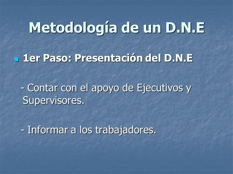 Metodología de un D.N.E 2do paso: Conocimiento General de la empresa 2do paso: Conocimiento General de la empresa -Se obtiene una radiografía de la empresa mediante entrevistas, lecturas, estudio de documentos, etc.