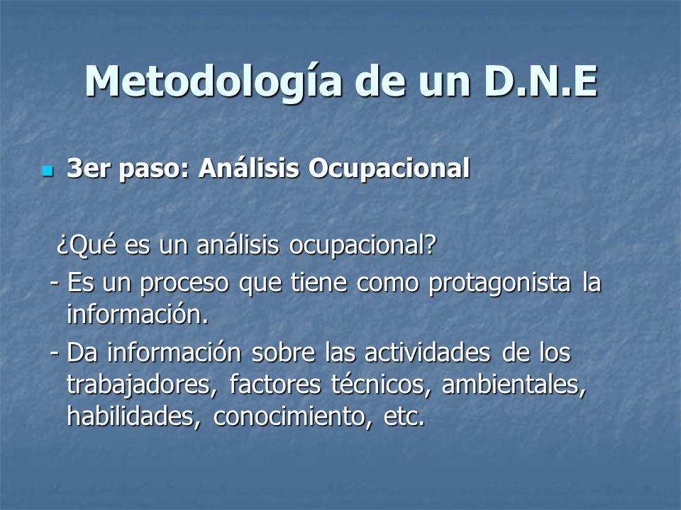 Metodología de un D.N.E 3er paso: Análisis Ocupacional 3er paso: Análisis Ocupacional ¿Qué es un análisis ocupacional? ¿Qué es un análisis ocupacional