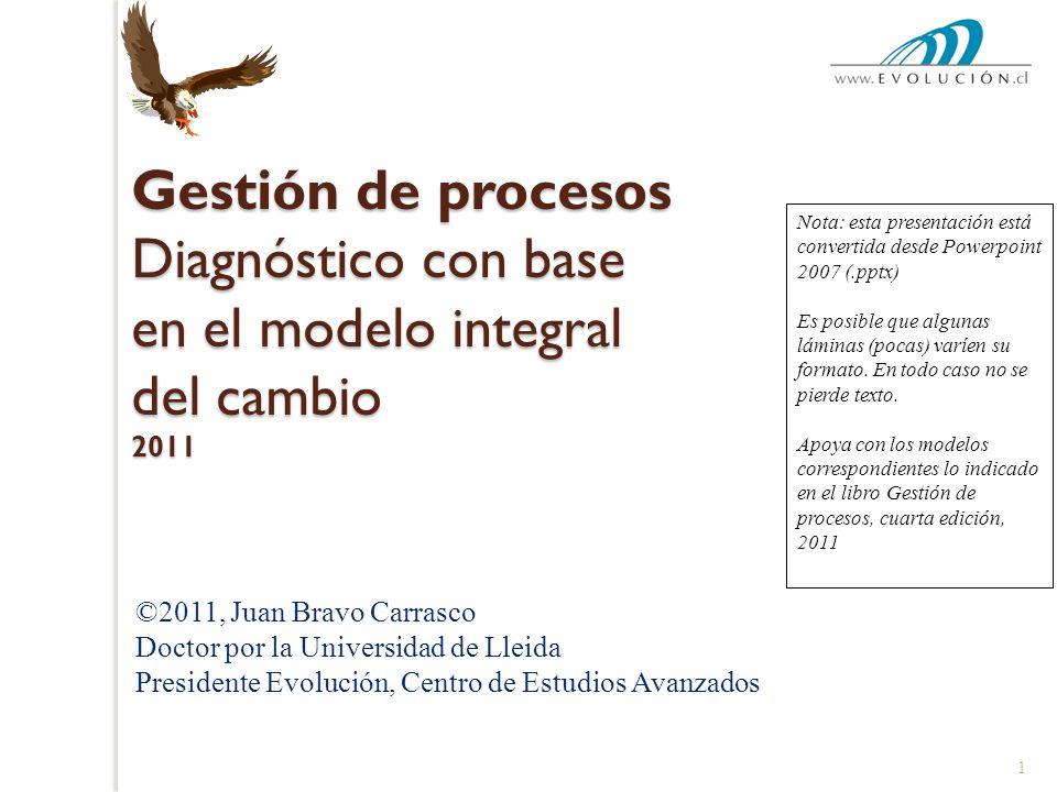 1 Gestión de procesos Diagnóstico con base en el modelo integral del cambio 2011 ©2011, Juan Bravo Carrasco Doctor por la Universidad de Lleida Presid