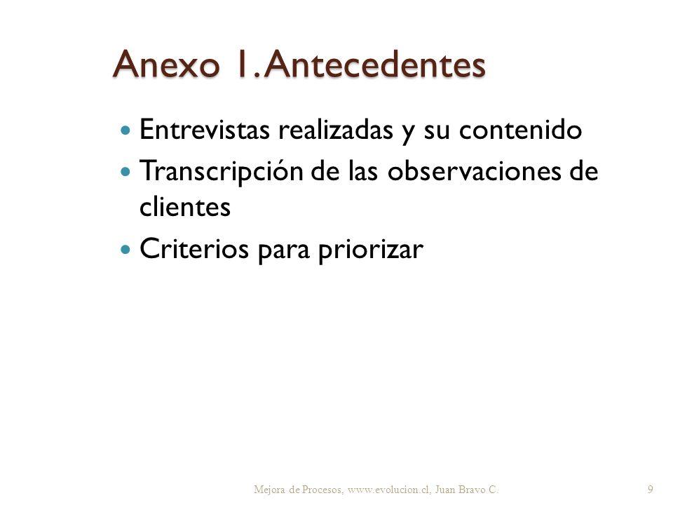 Anexo 1. Antecedentes Entrevistas realizadas y su contenido Transcripción de las observaciones de clientes Criterios para priorizar Mejora de Procesos