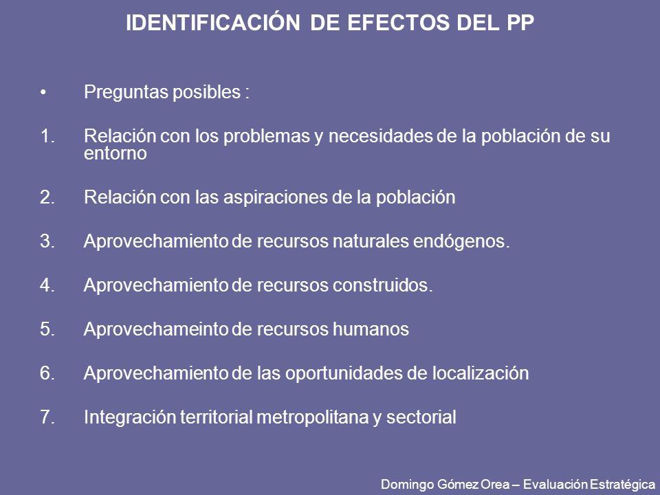 IDENTIFICACIÓN DE EFECTOS DEL PP Preguntas posibles : 1.Relación con los problemas y necesidades de la población de su entorno 2.Relación con las aspi