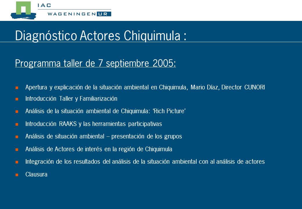 Diagnóstico Actores Chiquimula : http://www.iac.wur.nl/fausac/