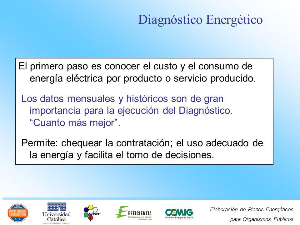 Elaboración de Planes Energéticos para Organismos Públicos Metodos para diagnosticar perdidas y derroches de energía Diagnóstico Energetico: 1 semana Matriz Energetica: 2 a 4 meses Estudios de Optimización Energética: 2 meses o más