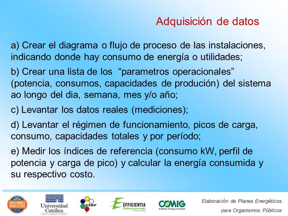 Elaboración de Planes Energéticos para Organismos Públicos Adquisición de datos a) Crear el diagrama o flujo de proceso de las instalaciones, indicand