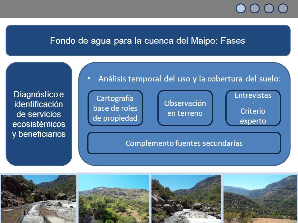 Diagnóstico e identificación de servicios ecosistémicos y beneficiarios Análisis temporal del uso y la cobertura del suelo: Fondo de agua para la cuenca del Maipo: Fases Cartografía base de roles de propiedad Observación en terreno Entrevistas + Criterio experto Complemento fuentes secundarias