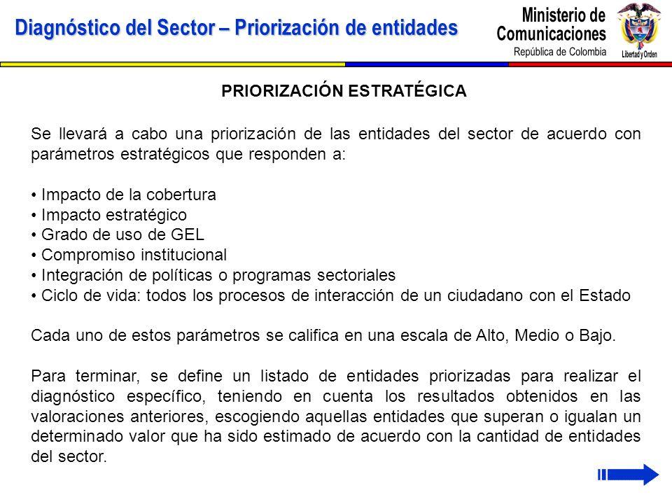 Diagnóstico del Sector – Priorización de entidades PRIORIZACIÓN ESTRATÉGICA Se llevará a cabo una priorización de las entidades del sector de acuerdo