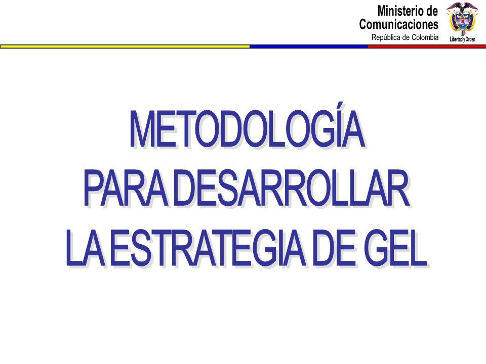 Mapa de servicios y trámites del sector e intersectoriales Metodología Designación de un Coordinador de Información Sectorial, interlocutores Diagnóstico del Gobierno En Línea en el sector teniendo como referentes las 5 fases.