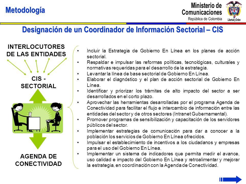 Metodología Designación de un Coordinador de Información Sectorial – CIS CIS - SECTORIAL AGENDA DE CONECTIVIDAD Incluir la Estrategia de Gobierno En L