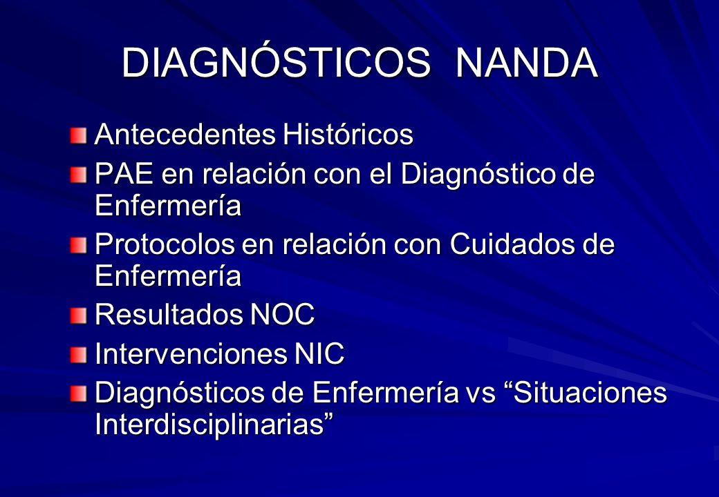 DIAGNÓSTICOS NANDA Antecedentes Históricos PAE en relación con el Diagnóstico de Enfermería Protocolos en relación con Cuidados de Enfermería Resultad
