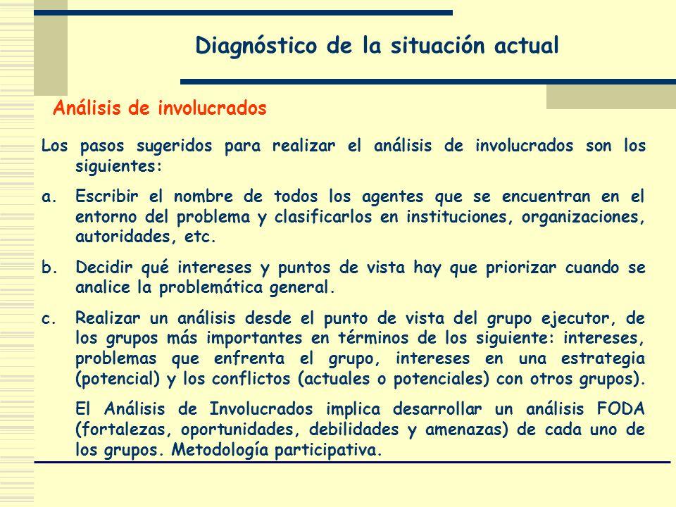 Diagnóstico de la situación actual Análisis de involucrados Los pasos sugeridos para realizar el análisis de involucrados son los siguientes: a.Escrib