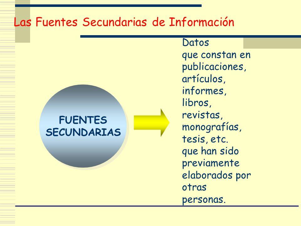 Las Fuentes Secundarias de Información FUENTES SECUNDARIAS FUENTES SECUNDARIAS Datos que constan en publicaciones, artículos, informes, libros, revist