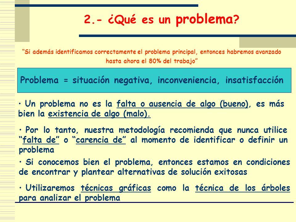 2.- ¿Qué es un problema ? Problema = situación negativa, inconveniencia, insatisfacción Un problema no es la falta o ausencia de algo (bueno), es más