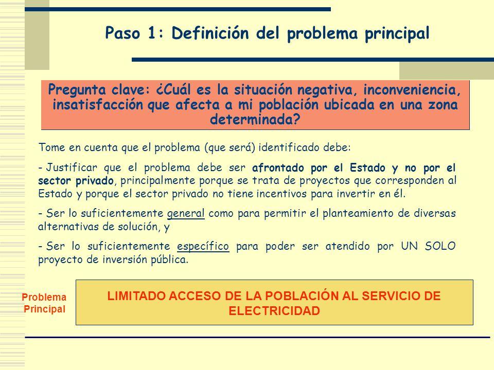 Paso 1: Definición del problema principal Pregunta clave: ¿Cuál es la situación negativa, inconveniencia, insatisfacción que afecta a mi población ubi