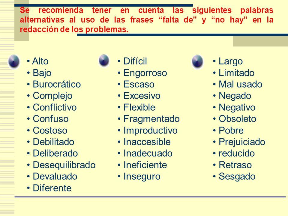 Se recomienda tener en cuenta las siguientes palabras alternativas al uso de las frases falta de y no hay en la redacción de los problemas. Alto Bajo