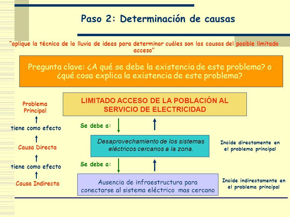 Paso 2: Determinación de causas aplique la técnica de la lluvia de ideas para determinar cuáles son las causas del posible limitado acceso Pregunta cl