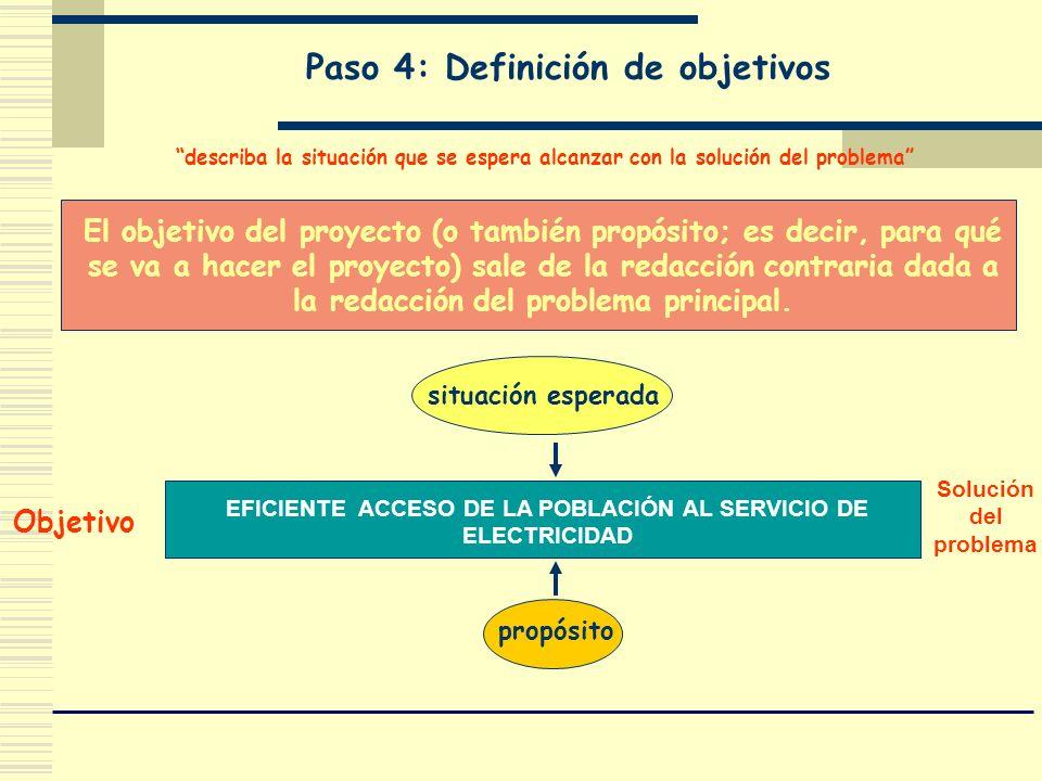Paso 4: Definición de objetivos El objetivo del proyecto (o también propósito; es decir, para qué se va a hacer el proyecto) sale de la redacción cont