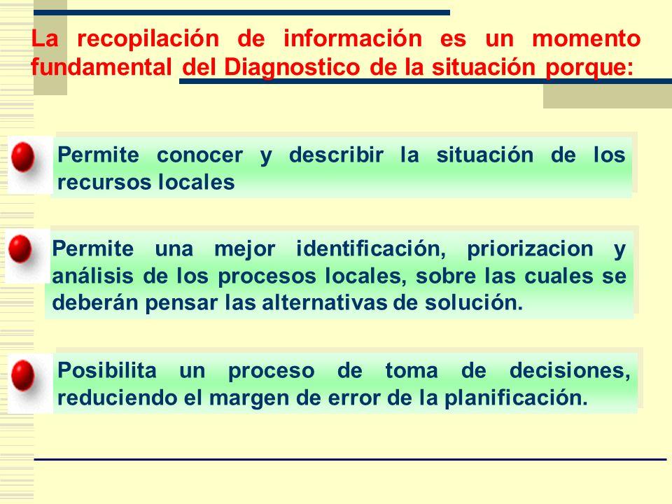 La recopilación de información es un momento fundamental del Diagnostico de la situación porque: Permite conocer y describir la situación de los recur