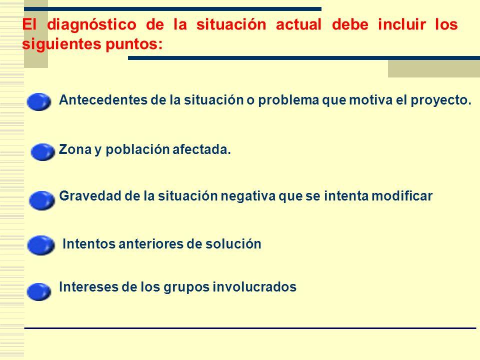 El diagnóstico de la situación actual debe incluir los siguientes puntos: Antecedentes de la situación o problema que motiva el proyecto. Zona y pobla