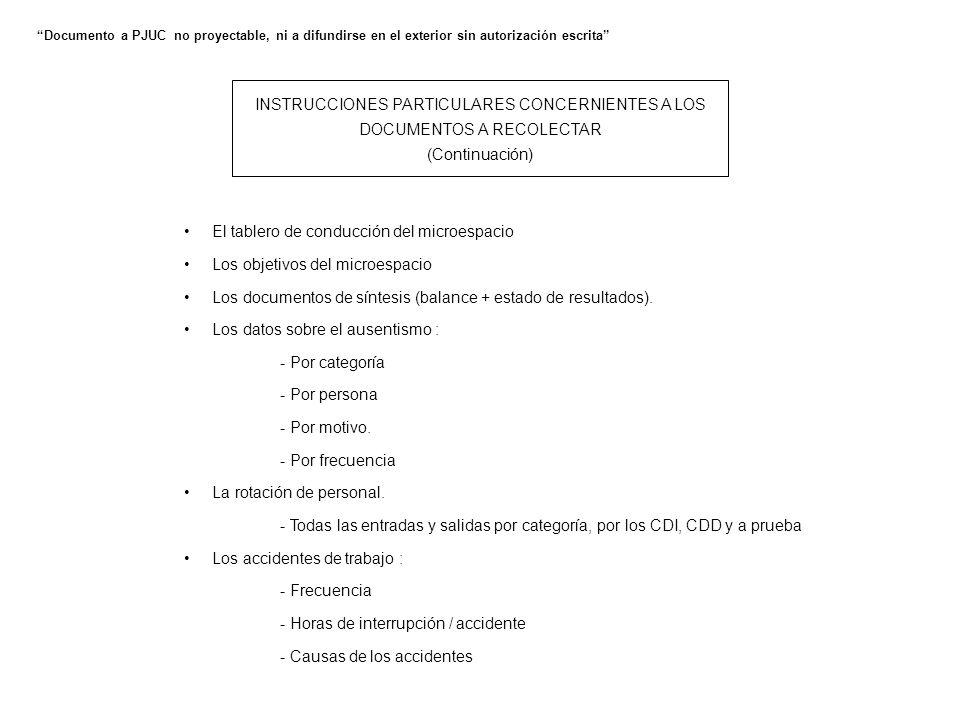 INSTRUCCIONES PARTICULARES CONCERNIENTES A LOS DOCUMENTOS A RECOLECTAR (Continuación) Documento a PJUC no proyectable, ni a difundirse en el exterior