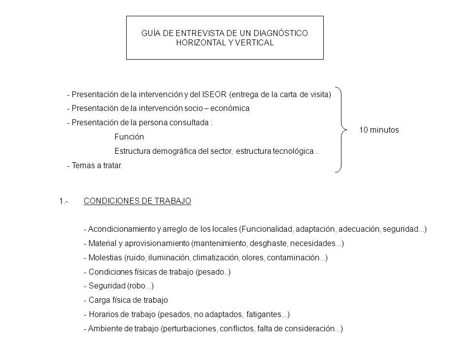 GUÍA DE ENTREVISTA DE UN DIAGNÓSTICO HORIZONTAL Y VERTICAL - Presentación de la intervención y del ISEOR (entrega de la carta de visita) - Presentació
