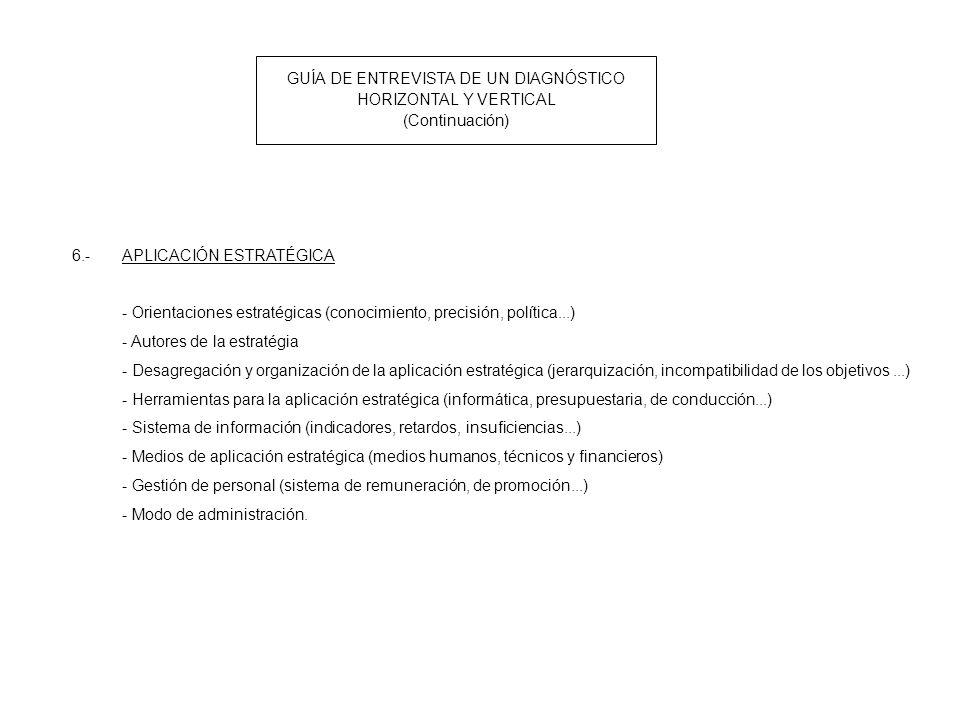 GUÍA DE ENTREVISTA DE UN DIAGNÓSTICO HORIZONTAL Y VERTICAL (Continuación) 6.-APLICACIÓN ESTRATÉGICA - Orientaciones estratégicas (conocimiento, precisión, política...) - Autores de la estratégia - Desagregación y organización de la aplicación estratégica (jerarquización, incompatibilidad de los objetivos...) - Herramientas para la aplicación estratégica (informática, presupuestaria, de conducción...) - Sistema de información (indicadores, retardos, insuficiencias...) - Medios de aplicación estratégica (medios humanos, técnicos y financieros) - Gestión de personal (sistema de remuneración, de promoción...) - Modo de administración.