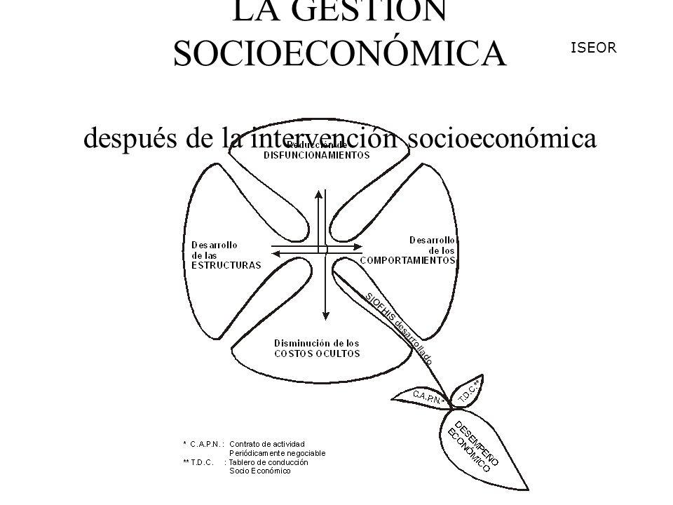 LA GESTIÓN SOCIOECONÓMICA después de la intervención socioeconómica ISEOR