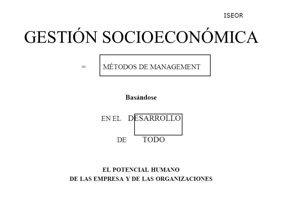ENTREVISTA CON EL REPONSABLE DE UN MICRO – ESPACIO (continuación) 3.5.-Estructuras MENTALES - Nivel de instrucción (inicial, contínua) - Acciones de formación y presupuesto.