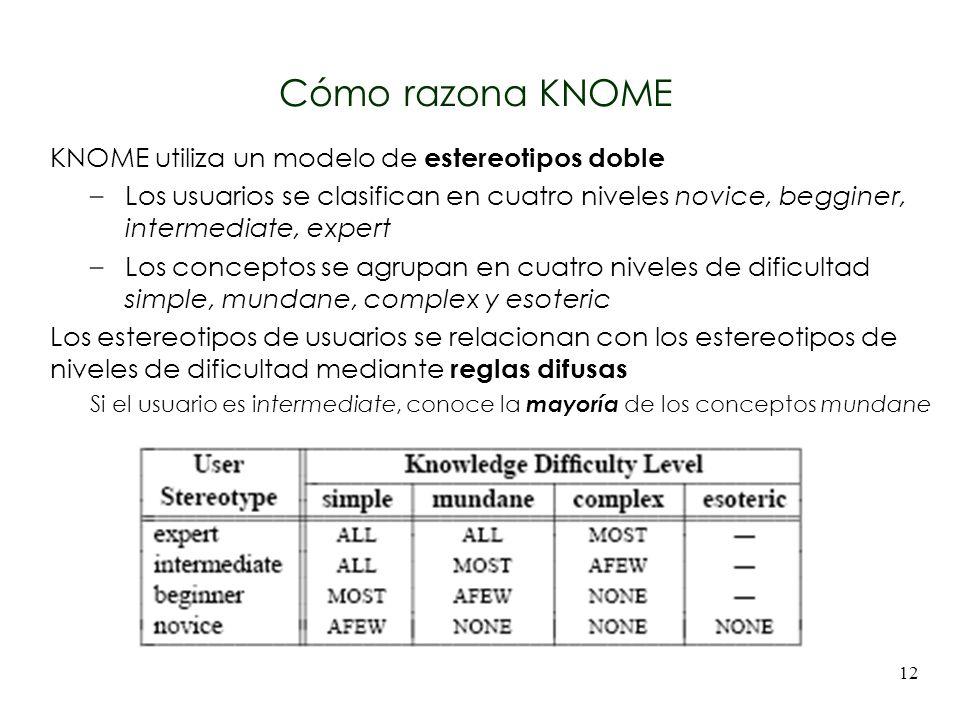 12 Cómo razona KNOME KNOME utiliza un modelo de estereotipos doble –Los usuarios se clasifican en cuatro niveles novice, begginer, intermediate, exper