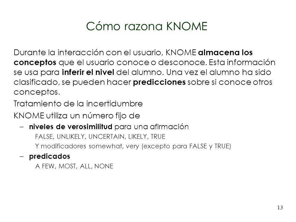 13 Cómo razona KNOME Durante la interacción con el usuario, KNOME almacena los conceptos que el usuario conoce o desconoce. Esta información se usa pa