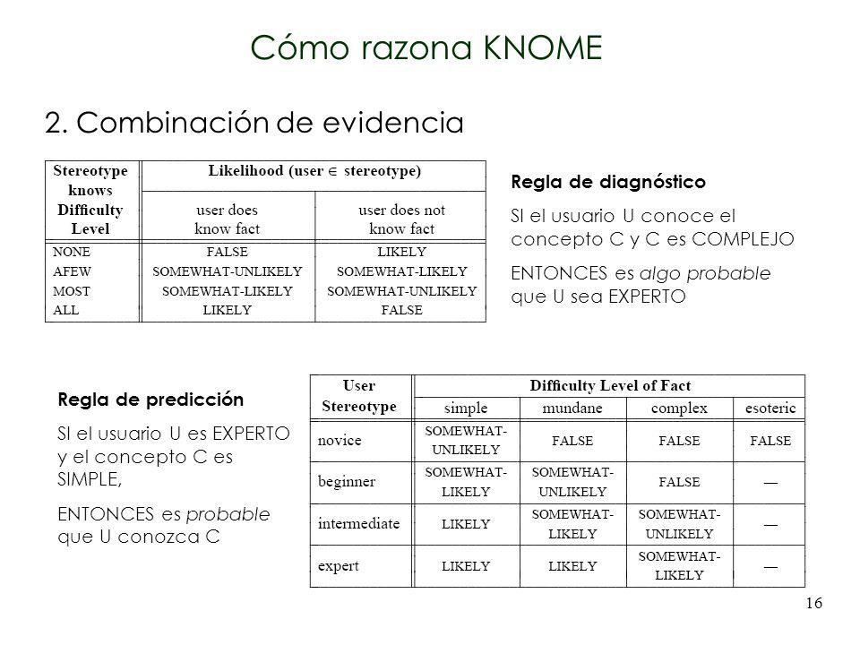 16 Cómo razona KNOME 2. Combinación de evidencia Regla de diagnóstico SI el usuario U conoce el concepto C y C es COMPLEJO ENTONCES es algo probable q