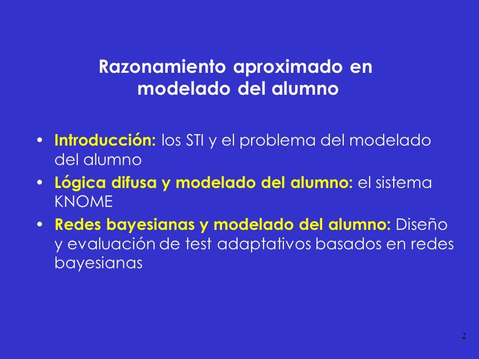 2 Razonamiento aproximado en modelado del alumno Introducción: los STI y el problema del modelado del alumno Lógica difusa y modelado del alumno: el s