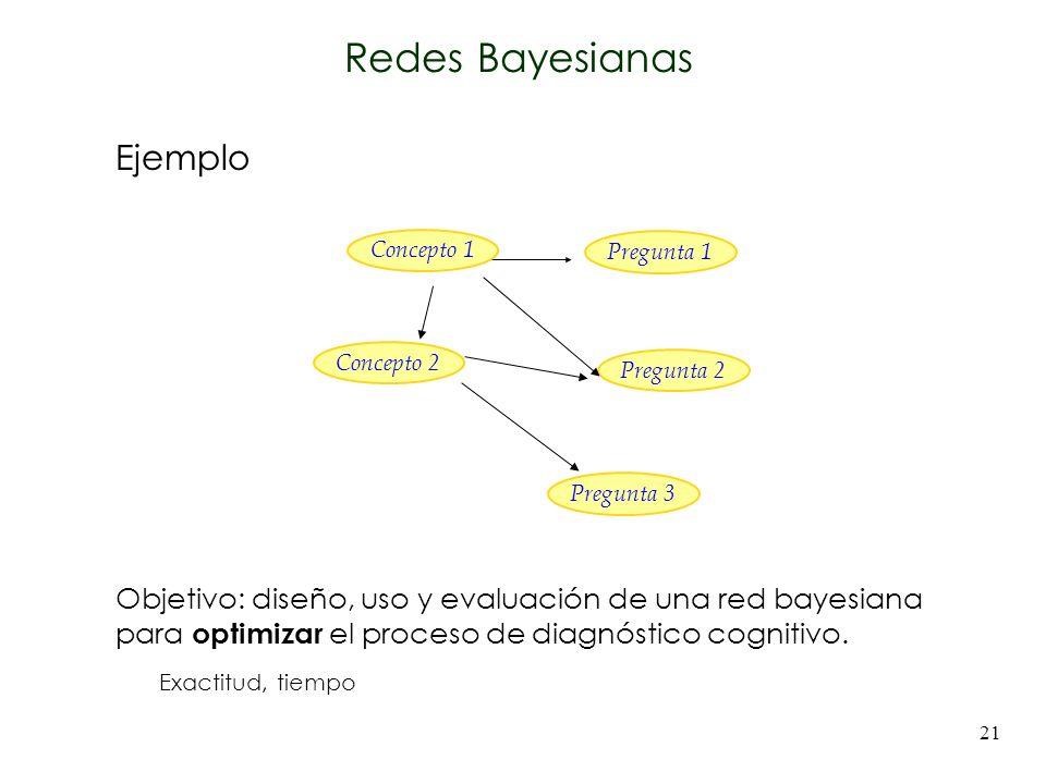 21 Ejemplo Pregunta 1 Concepto 1 Pregunta 2 Concepto 2 Pregunta 3 Redes Bayesianas Objetivo: diseño, uso y evaluación de una red bayesiana para optimi