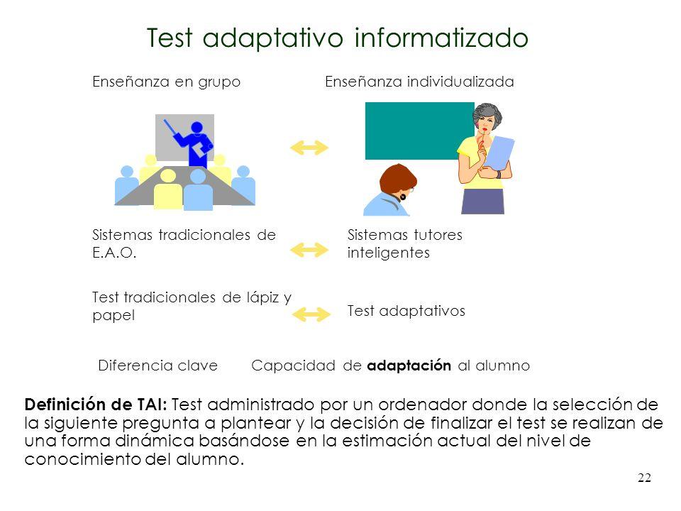 22 Definición de TAI: Test administrado por un ordenador donde la selección de la siguiente pregunta a plantear y la decisión de finalizar el test se