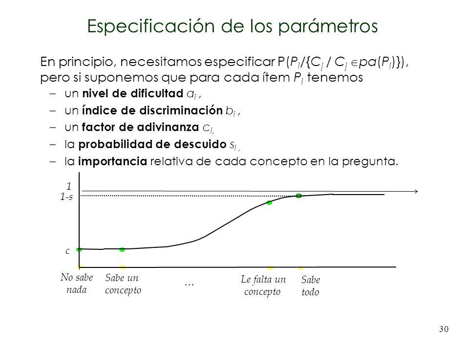 30 Especificación de los parámetros En principio, necesitamos especificar P(P i /{C j / C j pa(P i )}), pero si suponemos que para cada ítem P i tenem