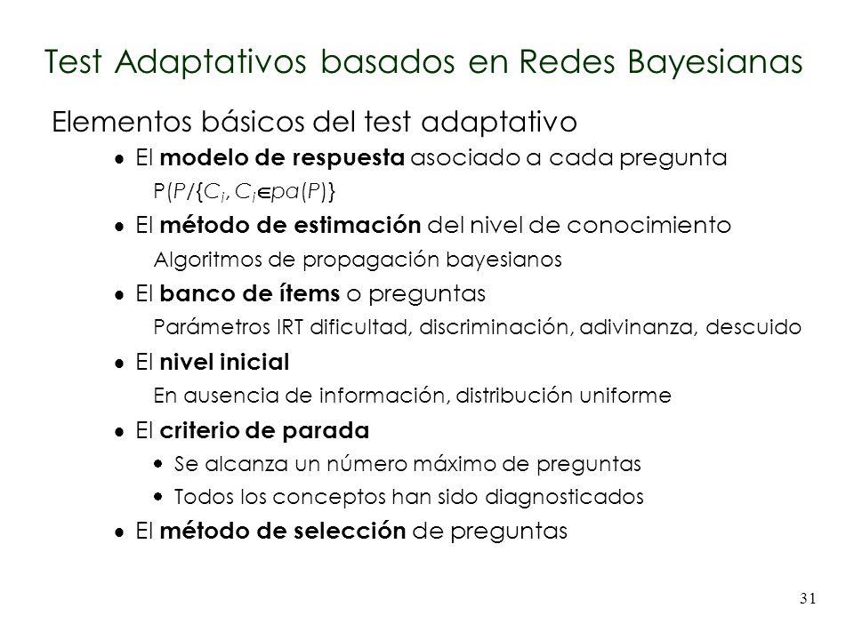31 Elementos básicos del test adaptativo El modelo de respuesta asociado a cada pregunta P(P/{C i, C i pa(P)} El método de estimación del nivel de con