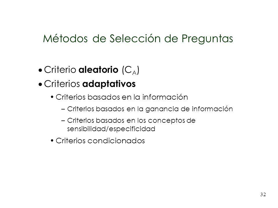 32 Criterio aleatorio (C A ) Criterios adaptativos Criterios basados en la información –Criterios basados en la ganancia de información –Criterios bas