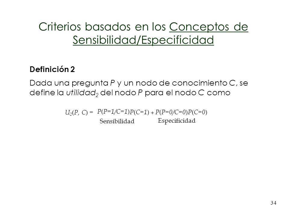 34 Definición 2 Dada una pregunta P y un nodo de conocimiento C, se define la utilidad 2 del nodo P para el nodo C como U 2 ( P, C ) = P(C=1)P(C=1) P(