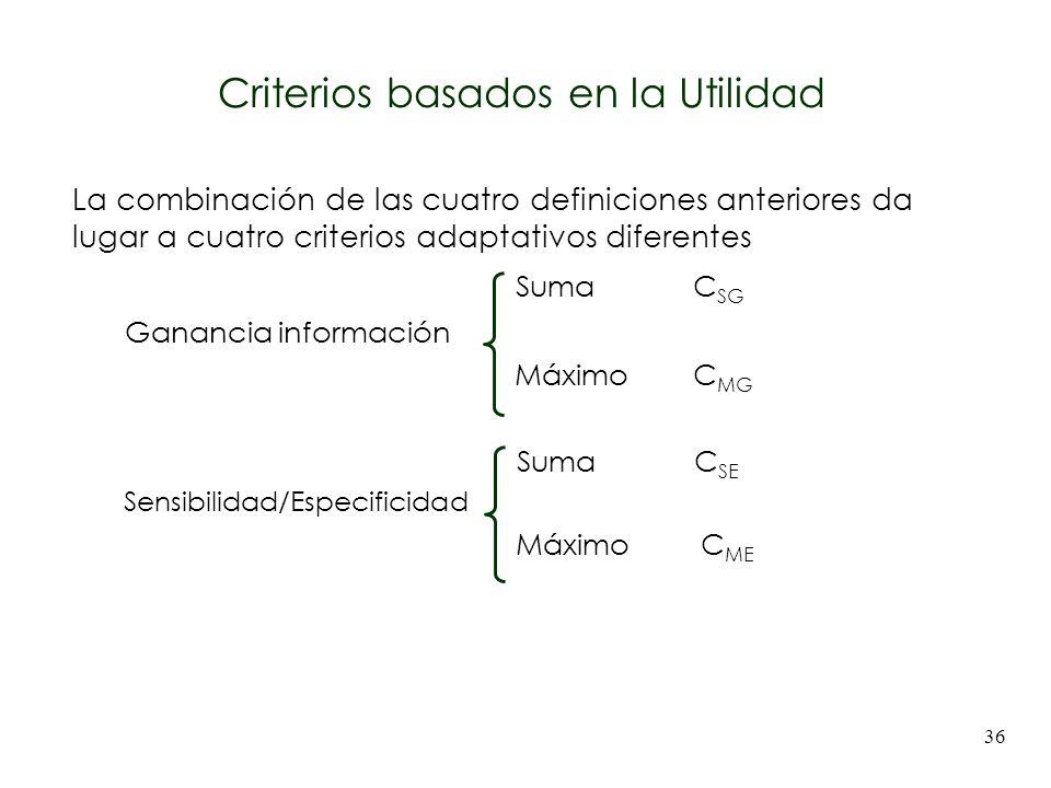 36 La combinación de las cuatro definiciones anteriores da lugar a cuatro criterios adaptativos diferentes Ganancia información Máximo C MG Suma C SG