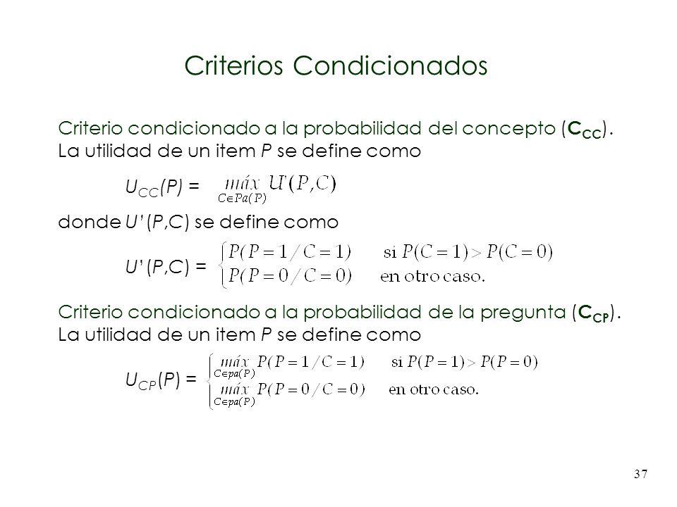 37 Criterio condicionado a la probabilidad del concepto ( C CC ). La utilidad de un item P se define como U CC (P) = donde U(P,C) se define como U(P,C