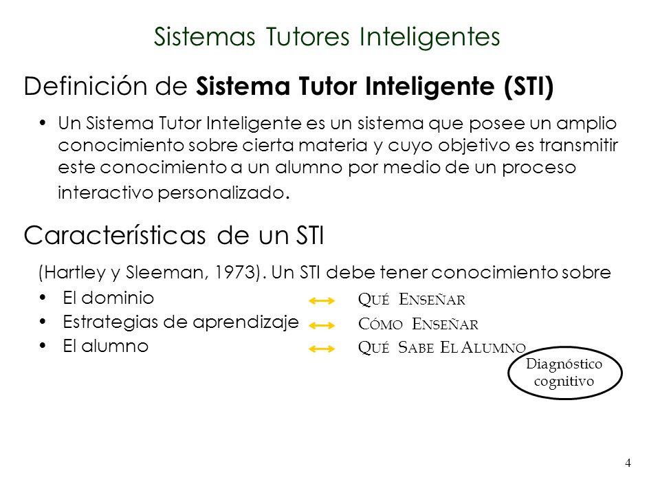 4 Sistemas Tutores Inteligentes Definición de Sistema Tutor Inteligente (STI) Un Sistema Tutor Inteligente es un sistema que posee un amplio conocimie