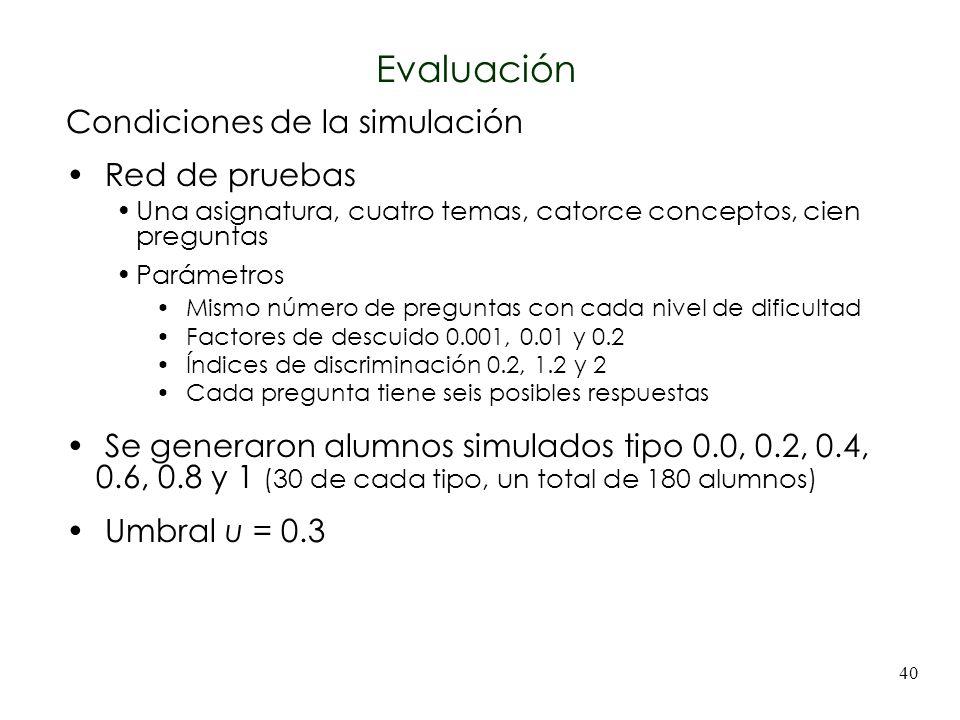 40 Condiciones de la simulación Red de pruebas Una asignatura, cuatro temas, catorce conceptos, cien preguntas Parámetros Mismo número de preguntas co