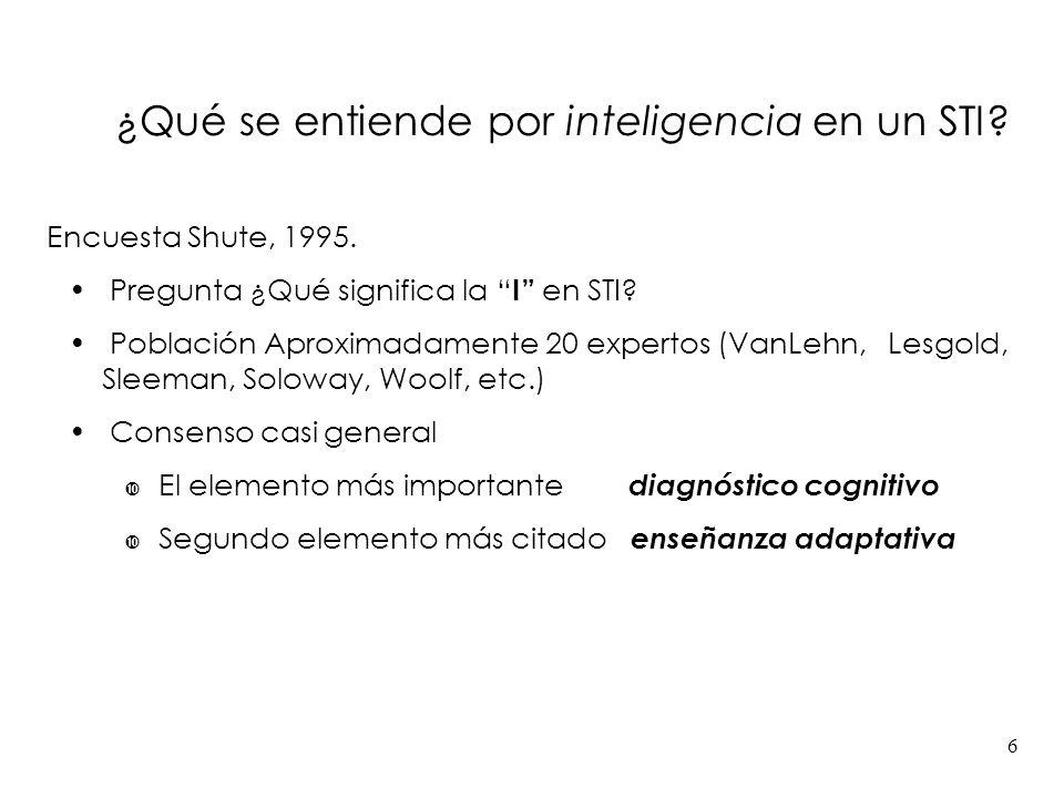 6 ¿Qué se entiende por inteligencia en un STI? Encuesta Shute, 1995. Pregunta ¿Qué significa la I en STI? Población Aproximadamente 20 expertos (VanLe