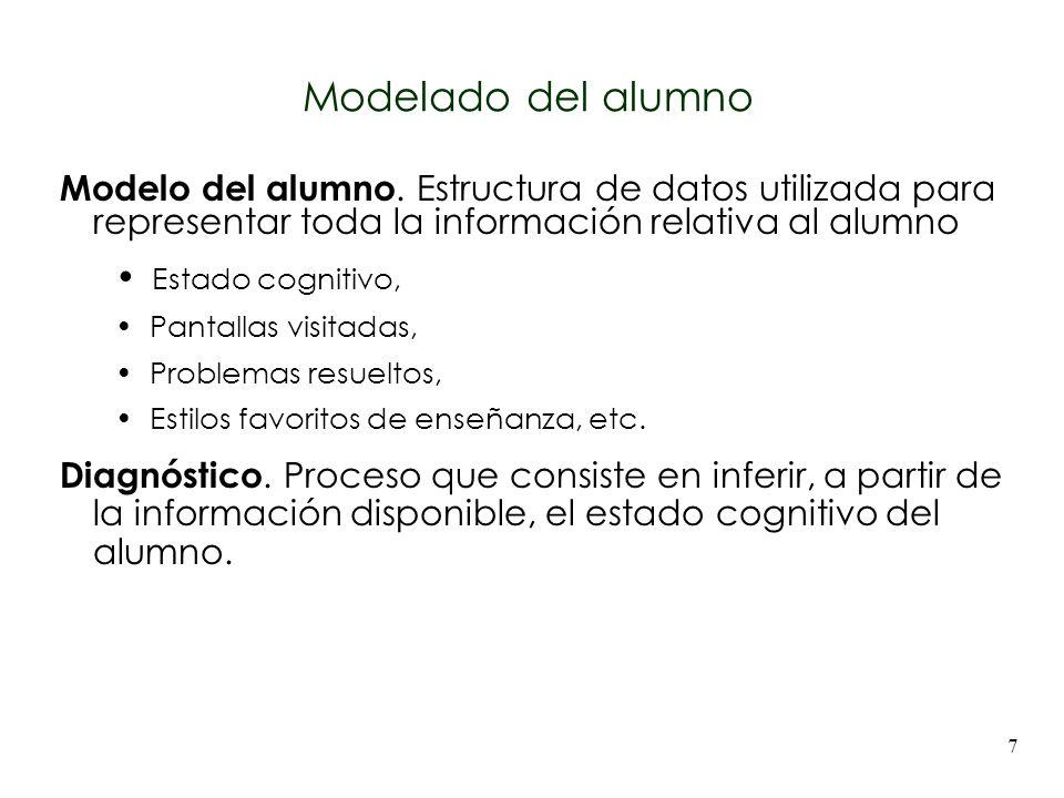 7 Modelado del alumno Modelo del alumno. Estructura de datos utilizada para representar toda la información relativa al alumno Estado cognitivo, Panta