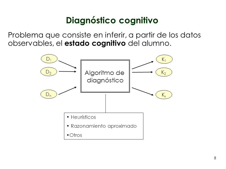 8 Diagnóstico cognitivo Problema que consiste en inferir, a partir de los datos observables, el estado cognitivo del alumno. Algoritmo de diagnóstico