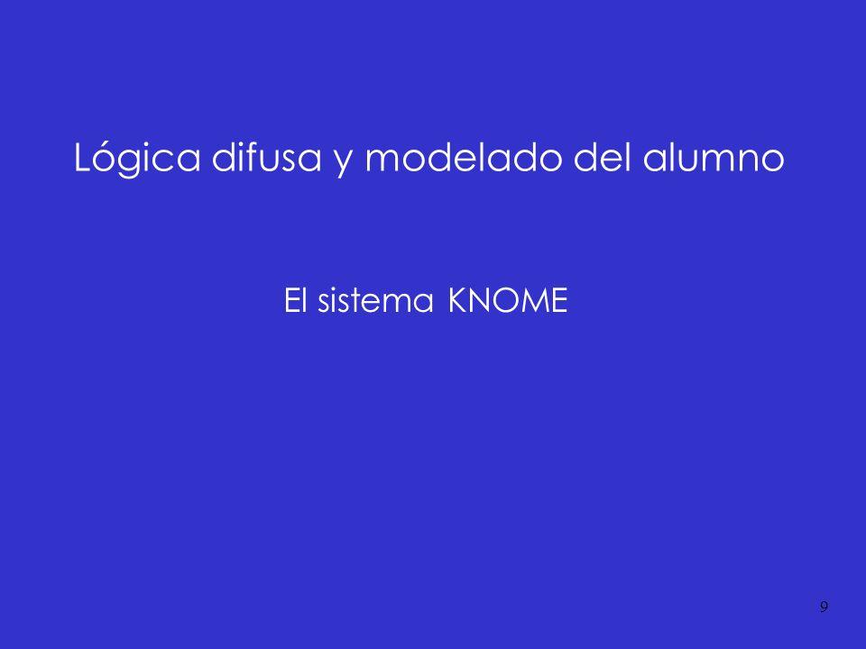 9 Lógica difusa y modelado del alumno El sistema KNOME